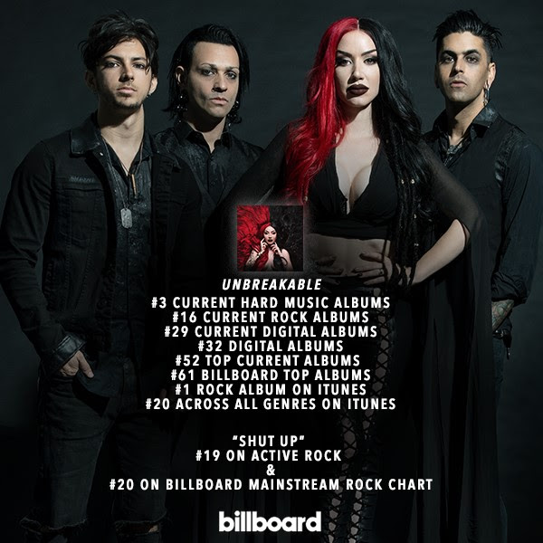 NEW YEARS DAY'S ALBUM 'UNBREAKABLE' DEBUTS AT #3 ON CURRENT HARD